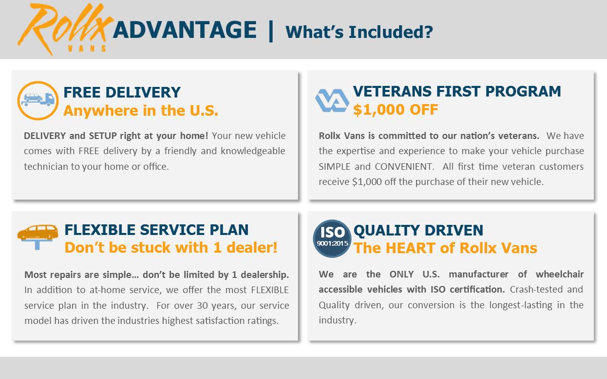Wheelchair Accessible Vans, Handicap Vans, Mobility Vans by